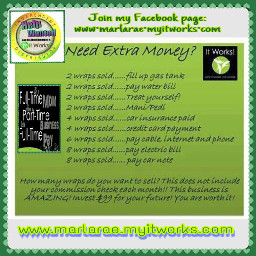 itworks itworkswraps itworksgreens itworksadventure paidtoparty freetoedit